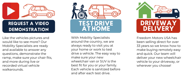 Buy From Home Wheelchair Vans