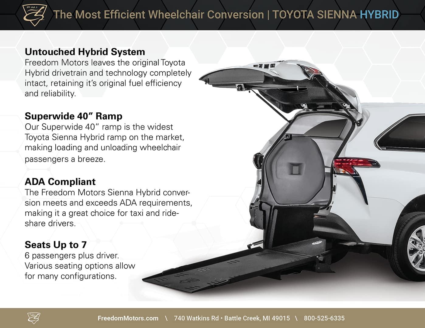 Half Cut Toyota Sienna Hybrid Info Sheet