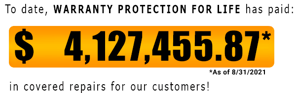 Warranty Protection for Life has covered $4,127,455.87 in repairs as of August 2021