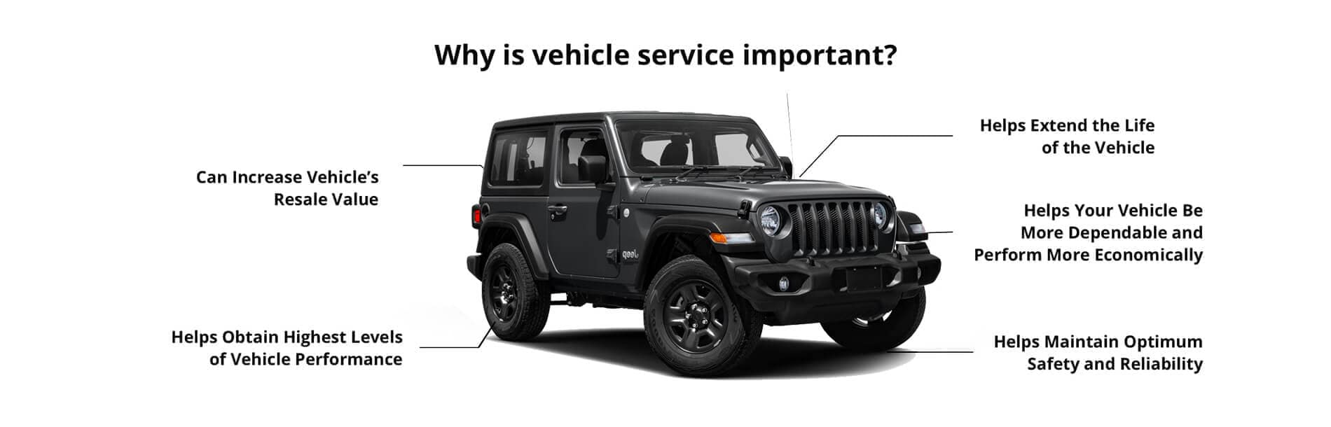car service is important