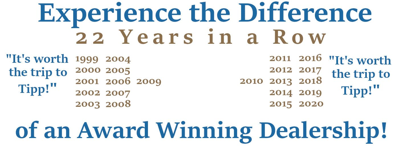 22 Years of President Awards